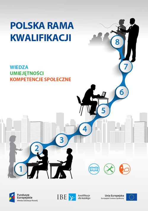 okładka publikacji Polska Rama Kwalifikacji - wiedza, umiejętności, kompetencje społeczne