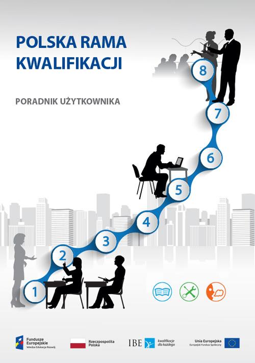 okładka publikacji Polska Rama Kwalifikacji - poradnik użytkownika