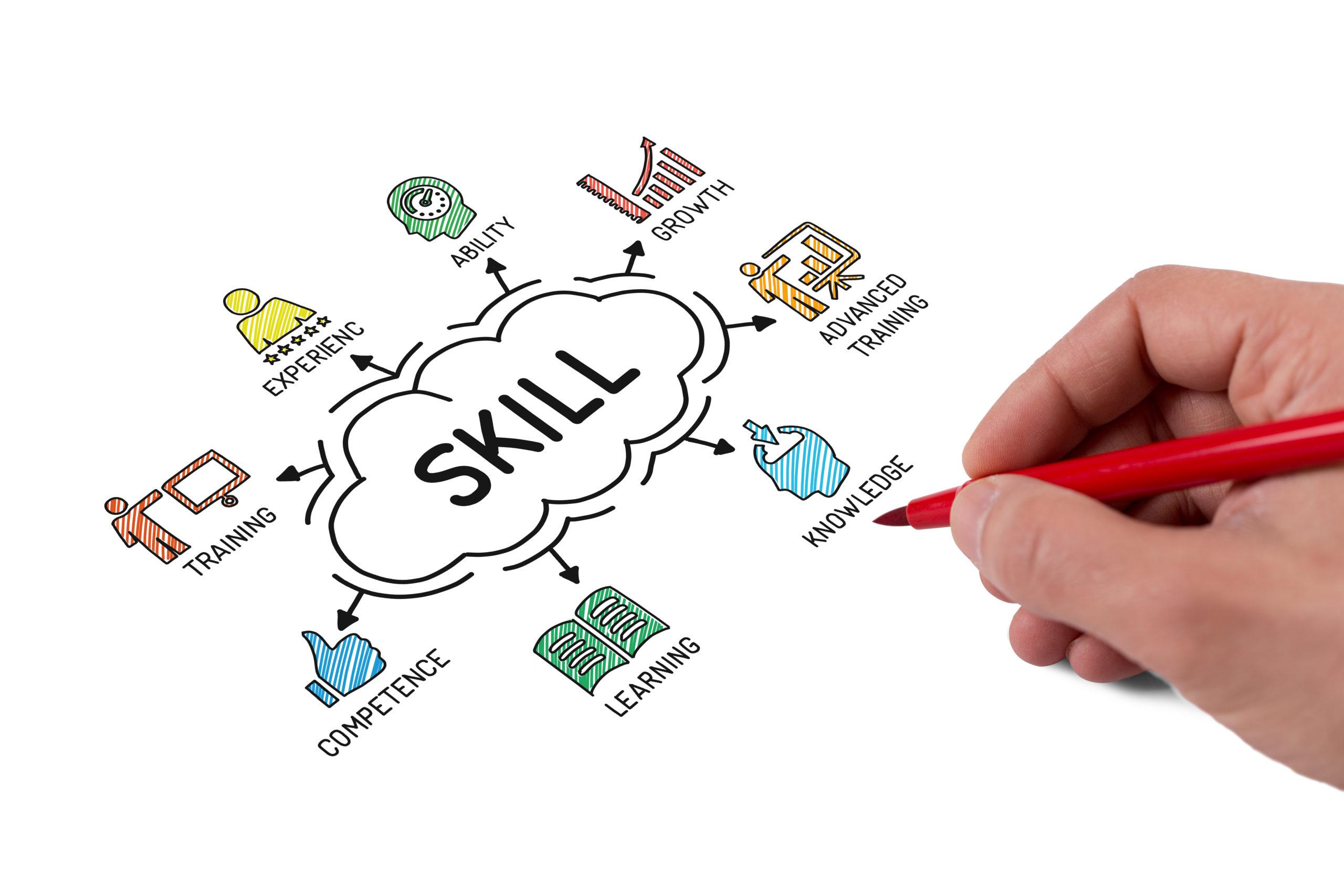 Kwalifikacje zawodowe — z czym to się je?
